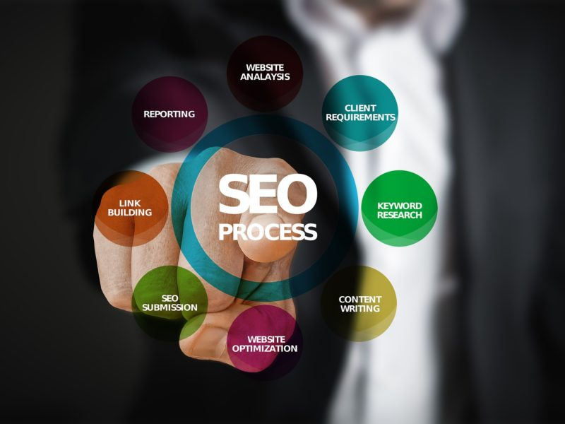 Selecting the best SEO Agency for the Needs